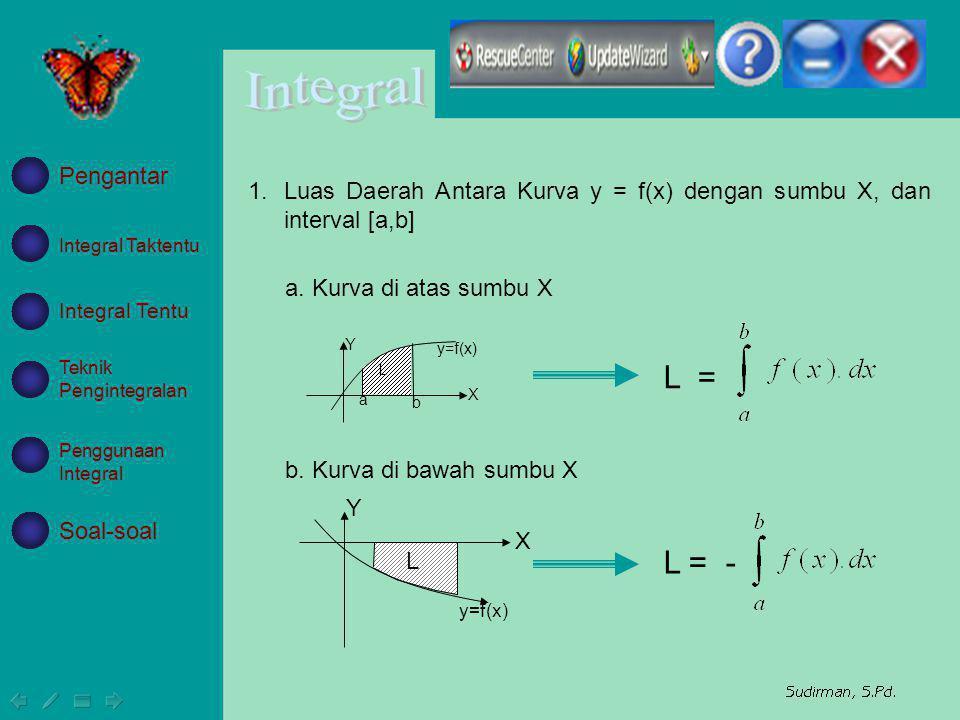 Pengantar Luas Daerah Antara Kurva y = f(x) dengan sumbu X, dan interval [a,b] Integral Taktentu. a. Kurva di atas sumbu X.